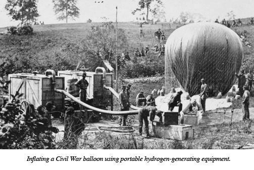Balloon Corps